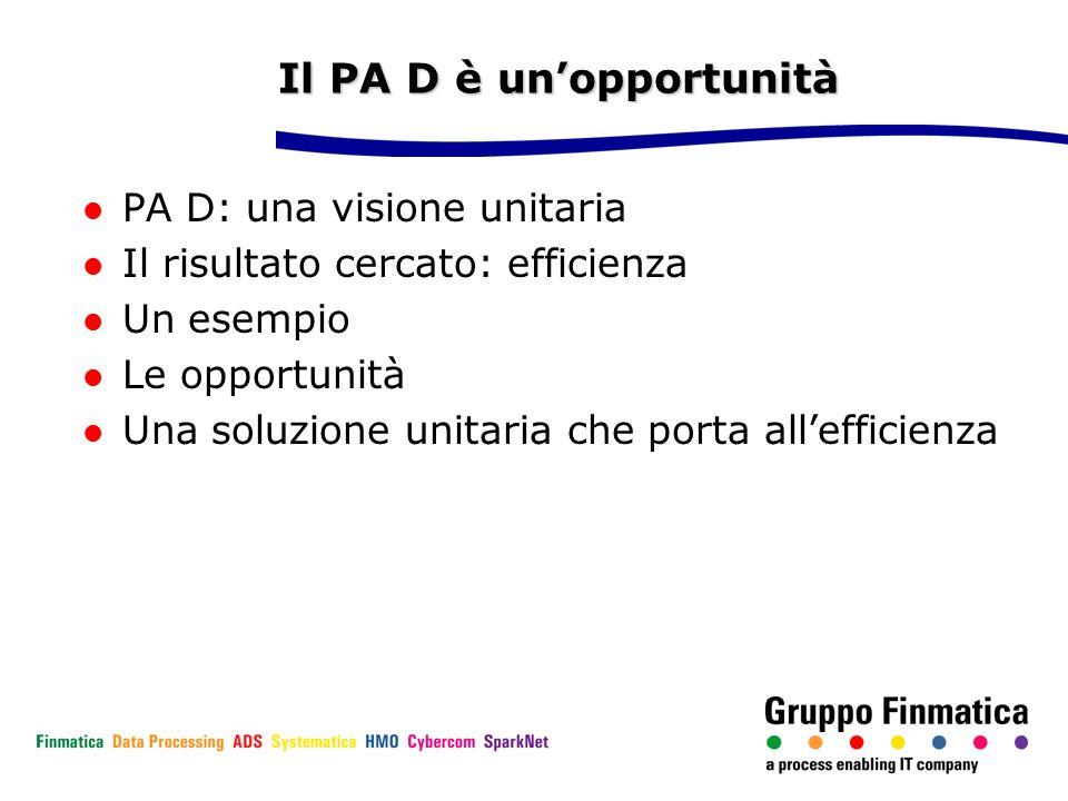 Il PA D è unopportunità PA D: una visione unitaria Il risultato cercato: efficienza Un esempio Le opportunità Una soluzione unitaria che porta alleffi