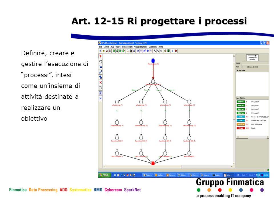 Art. 12-15 Ri progettare i processi Definire, creare e gestire lesecuzione di processi, intesi come uninsieme di attività destinate a realizzare un ob