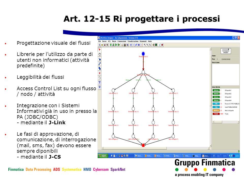 Art. 12-15 Ri progettare i processi Progettazione visuale dei flussi Librerie per lutilizzo da parte di utenti non informatici (attività predefinite)