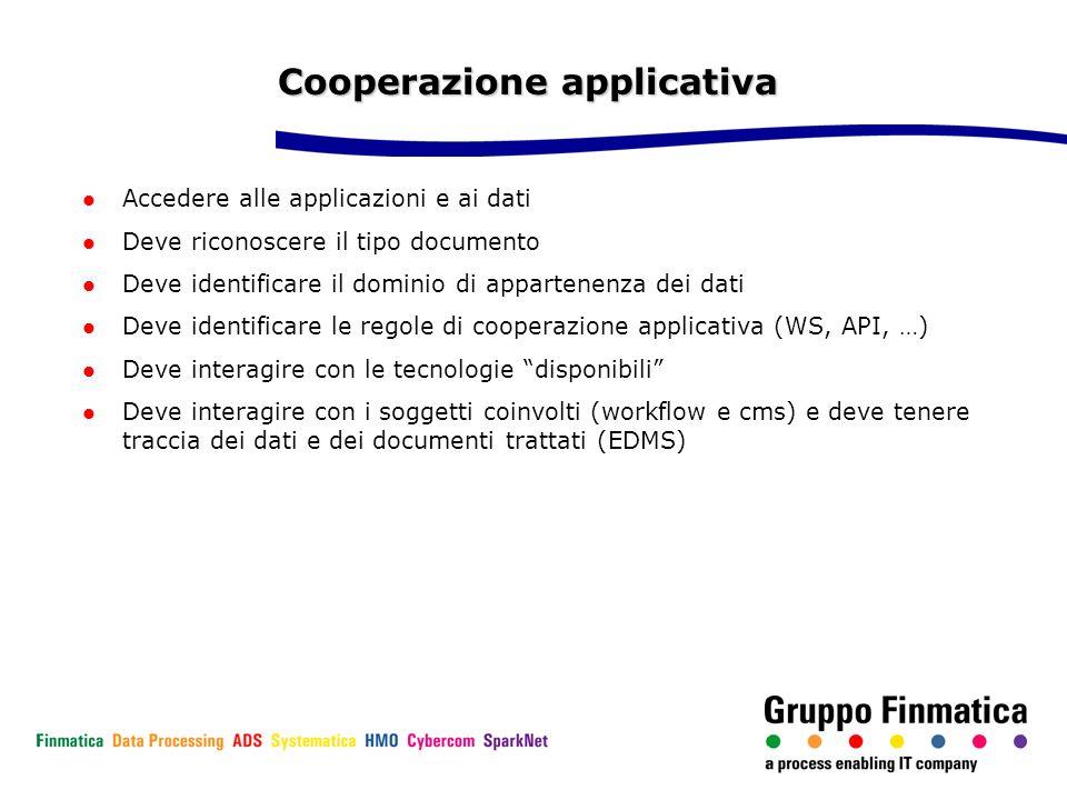 Cooperazione applicativa Accedere alle applicazioni e ai dati Deve riconoscere il tipo documento Deve identificare il dominio di appartenenza dei dati