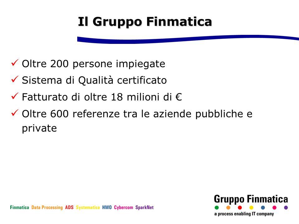 Il Gruppo Finmatica Oltre 200 persone impiegate Sistema di Qualità certificato Fatturato di oltre 18 milioni di Oltre 600 referenze tra le aziende pub