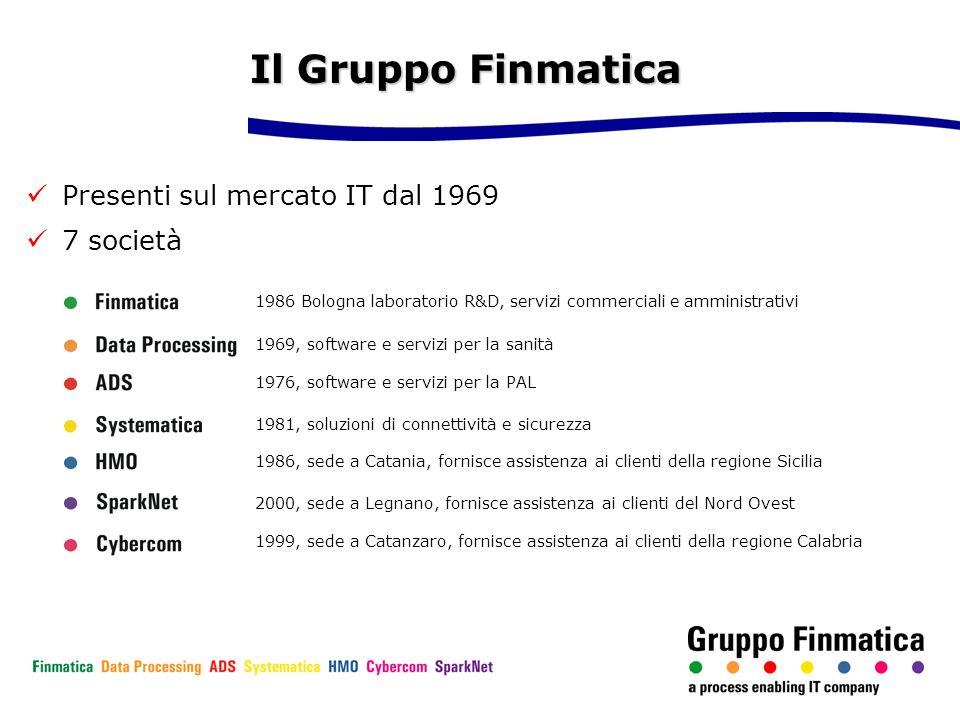 Il Gruppo Finmatica Presenti sul mercato IT dal 1969 7 società 2000, sede a Legnano, fornisce assistenza ai clienti del Nord Ovest 1986 Bologna labora