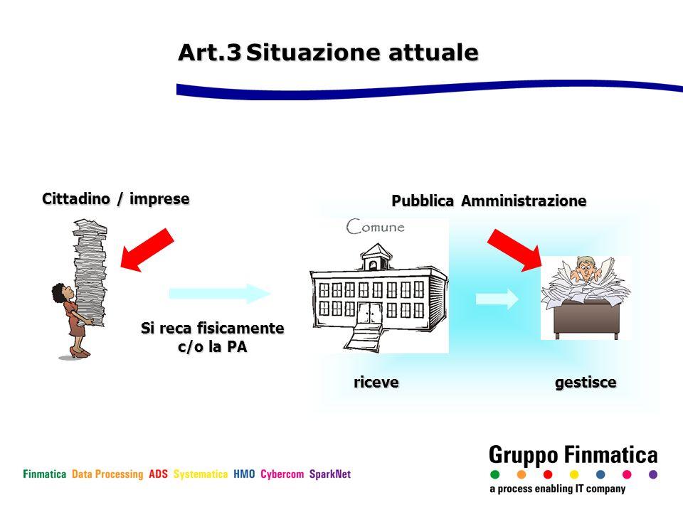 Art.3Situazione attuale Cittadino / imprese Pubblica Amministrazione Si reca fisicamente c/o la PA ricevegestisce