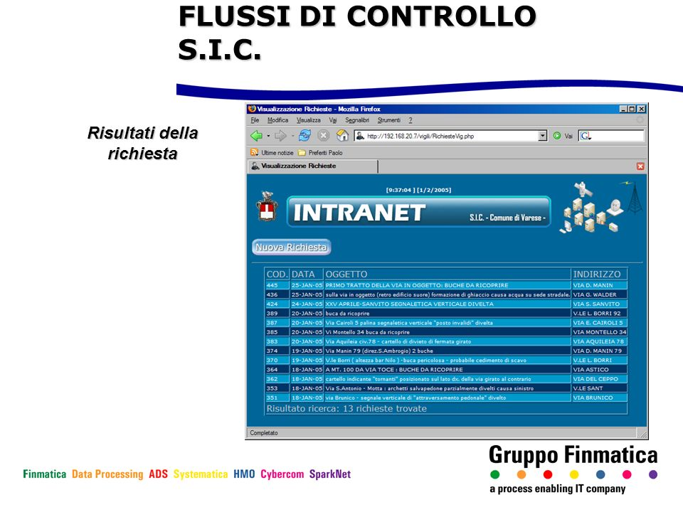 Risultati della richiesta FLUSSI DI CONTROLLO S.I.C.