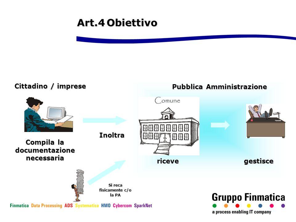Pubblica Amministrazione Art.4Obiettivo Compila la documentazione necessaria Inoltra Cittadino / imprese ricevegestisce Si reca fisicamente c/o la PA