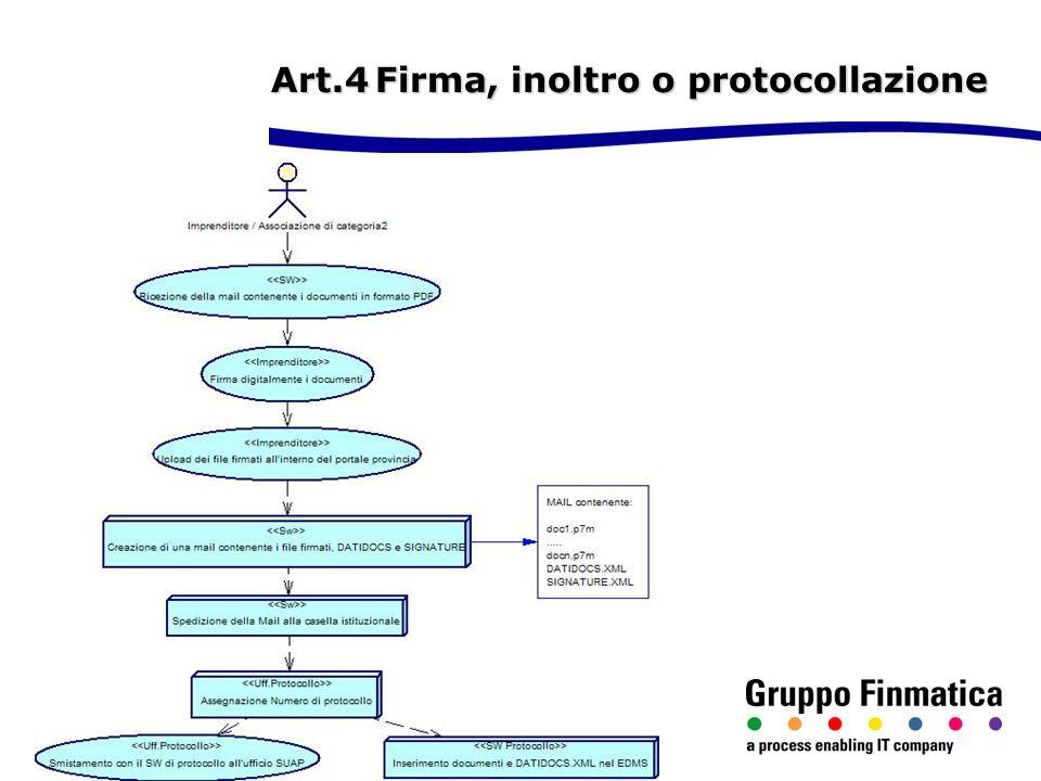 Art.4Firma, inoltro o protocollazione