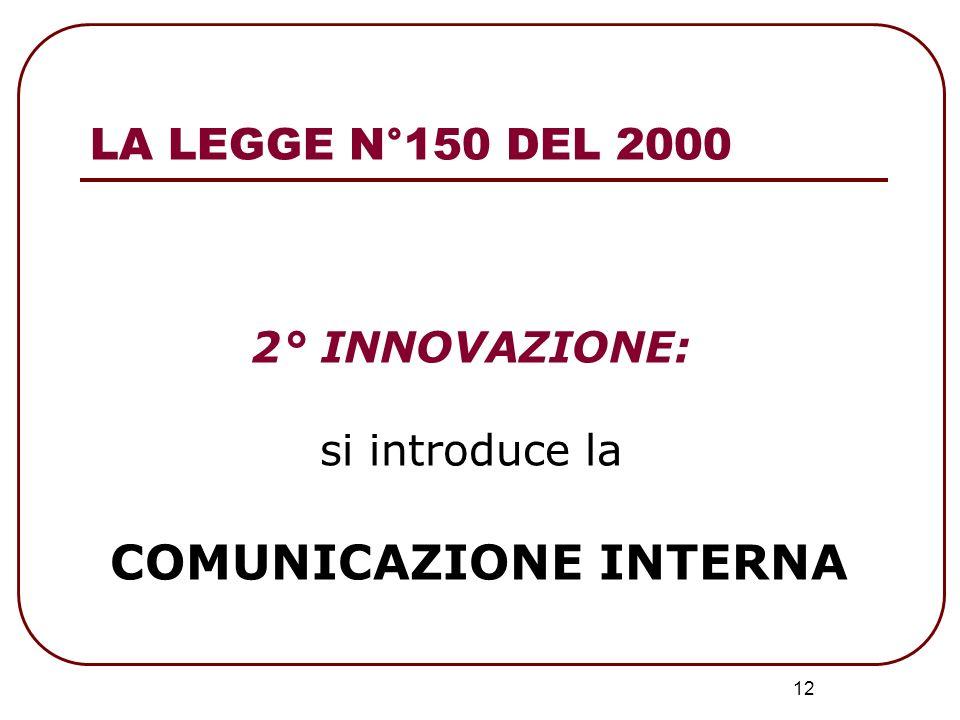 12 2° INNOVAZIONE: si introduce la COMUNICAZIONE INTERNA LA LEGGE N°150 DEL 2000