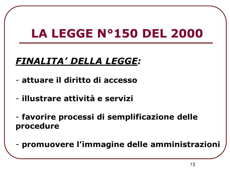 13 FINALITA DELLA LEGGE: - attuare il diritto di accesso - illustrare attività e servizi - favorire processi di semplificazione delle procedure - prom