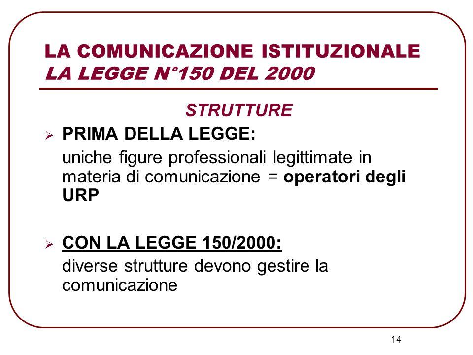 14 LA COMUNICAZIONE ISTITUZIONALE LA LEGGE N°150 DEL 2000 STRUTTURE PRIMA DELLA LEGGE: uniche figure professionali legittimate in materia di comunicaz