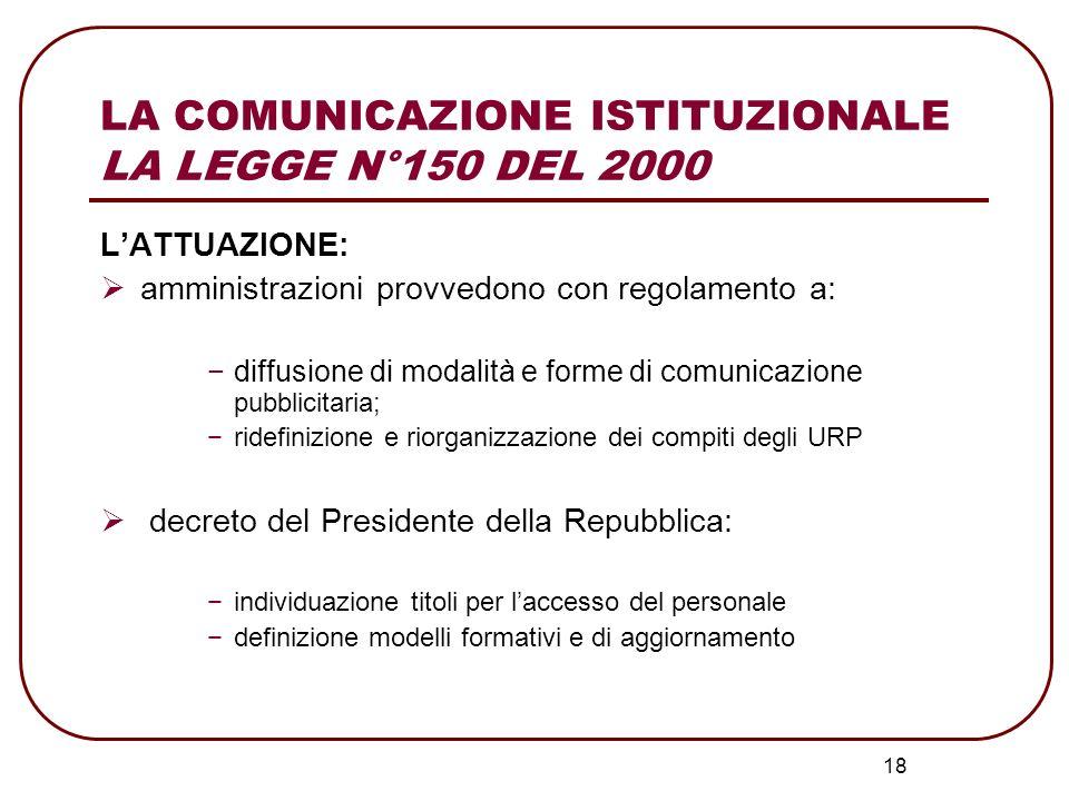 18 LATTUAZIONE: amministrazioni provvedono con regolamento a: diffusione di modalità e forme di comunicazione pubblicitaria; ridefinizione e riorganiz