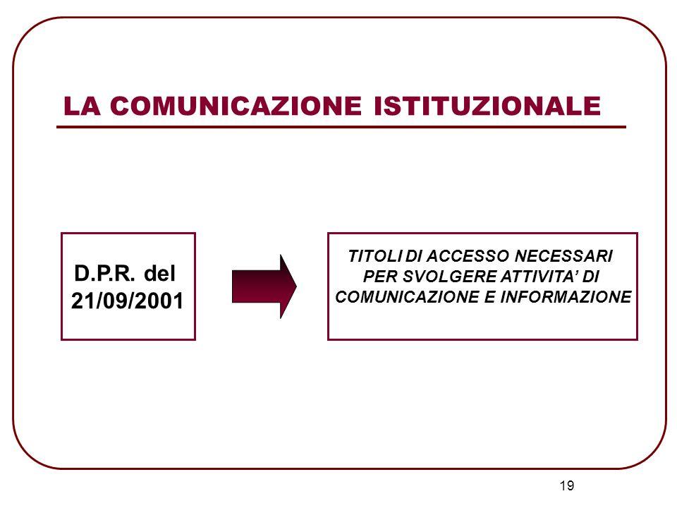 19 LA COMUNICAZIONE ISTITUZIONALE TITOLI DI ACCESSO NECESSARI PER SVOLGERE ATTIVITA DI COMUNICAZIONE E INFORMAZIONE D.P.R. del 21/09/2001