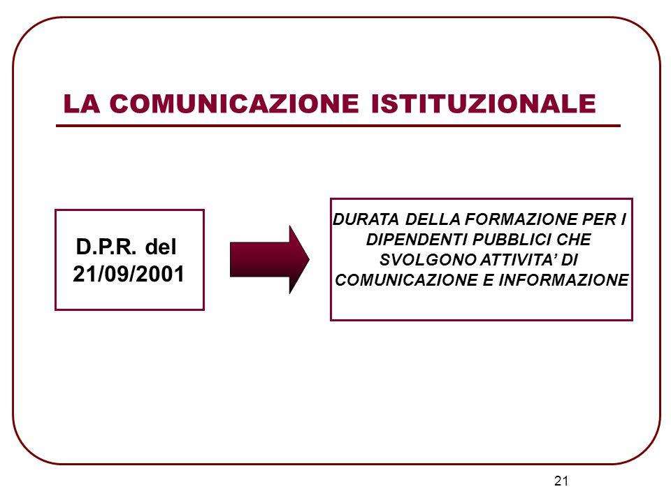 21 LA COMUNICAZIONE ISTITUZIONALE DURATA DELLA FORMAZIONE PER I DIPENDENTI PUBBLICI CHE SVOLGONO ATTIVITA DI COMUNICAZIONE E INFORMAZIONE D.P.R. del 2