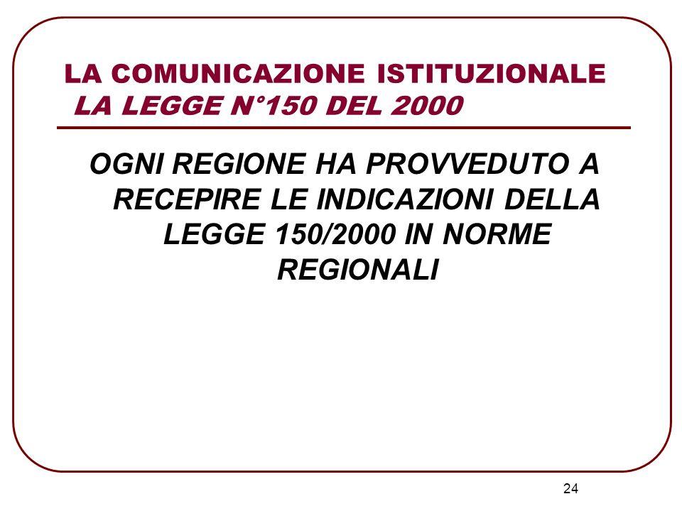 24 LA COMUNICAZIONE ISTITUZIONALE LA LEGGE N°150 DEL 2000 OGNI REGIONE HA PROVVEDUTO A RECEPIRE LE INDICAZIONI DELLA LEGGE 150/2000 IN NORME REGIONALI