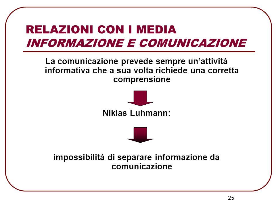 25 RELAZIONI CON I MEDIA INFORMAZIONE E COMUNICAZIONE La comunicazione prevede sempre unattività informativa che a sua volta richiede una corretta com
