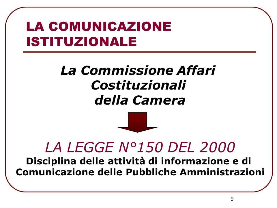 9 La Commissione Affari Costituzionali della Camera LA LEGGE N°150 DEL 2000 Disciplina delle attività di informazione e di Comunicazione delle Pubblic