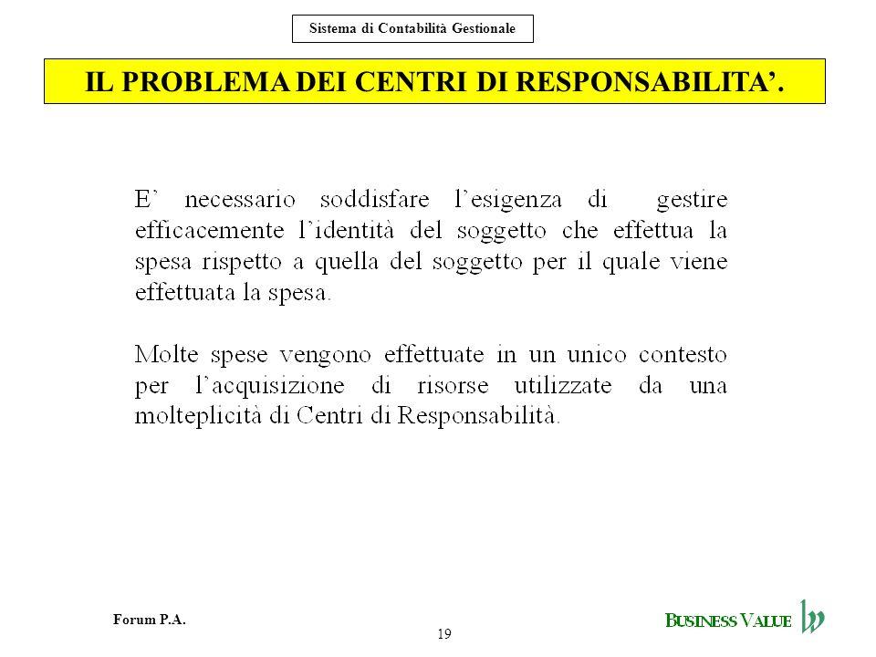 19 Forum P.A. Sistema di Contabilità Gestionale IL PROBLEMA DEI CENTRI DI RESPONSABILITA.