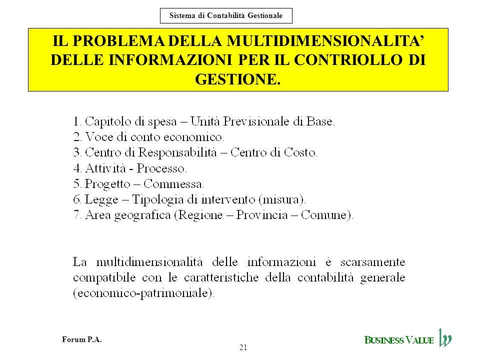 21 Forum P.A. Sistema di Contabilità Gestionale IL PROBLEMA DELLA MULTIDIMENSIONALITA DELLE INFORMAZIONI PER IL CONTRIOLLO DI GESTIONE.