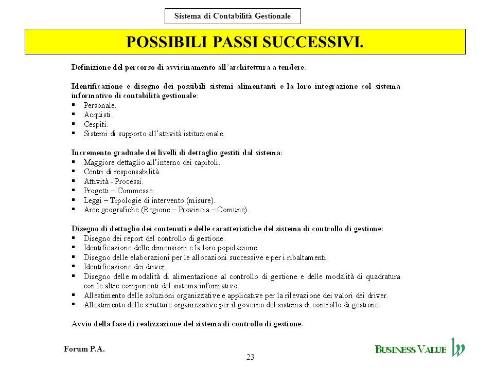 23 Forum P.A. Sistema di Contabilità Gestionale POSSIBILI PASSI SUCCESSIVI.