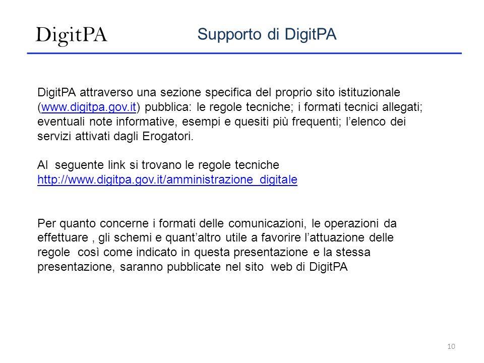 DigitPA Supporto di DigitPA DigitPA attraverso una sezione specifica del proprio sito istituzionale (www.digitpa.gov.it) pubblica: le regole tecniche; i formati tecnici allegati; eventuali note informative, esempi e quesiti più frequenti; lelenco dei servizi attivati dagli Erogatori.www.digitpa.gov.it Al seguente link si trovano le regole tecniche http://www.digitpa.gov.it/amministrazione_digitale Per quanto concerne i formati delle comunicazioni, le operazioni da effettuare, gli schemi e quantaltro utile a favorire lattuazione delle regole così come indicato in questa presentazione e la stessa presentazione, saranno pubblicate nel sito web di DigitPA 10