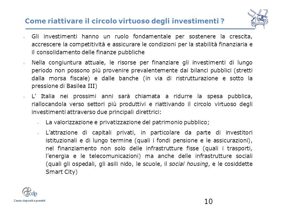 Cassa depositi e prestiti Come riattivare il circolo virtuoso degli investimenti ? 10 Gli investimenti hanno un ruolo fondamentale per sostenere la cr