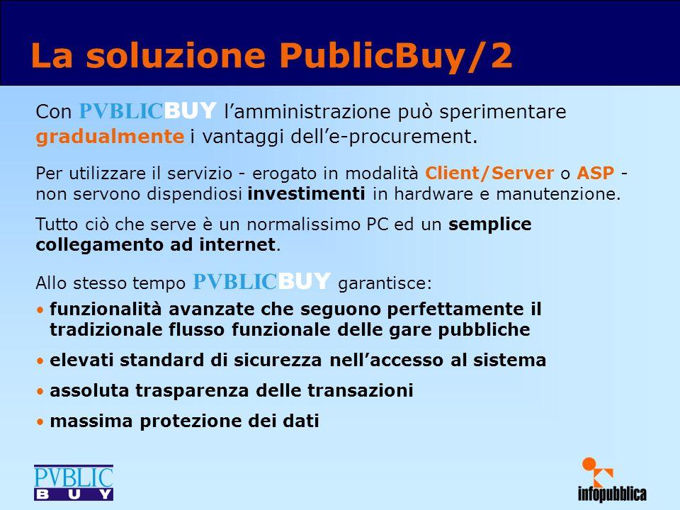 PVBLIC BUY è una soluzione globale: La soluzione PublicBuy/3 Piattaforma software Modulo di Formazione degli attori (Funzionari e Imprese) Modulo di Assistenza durante lintero ciclo di gara (P.A.
