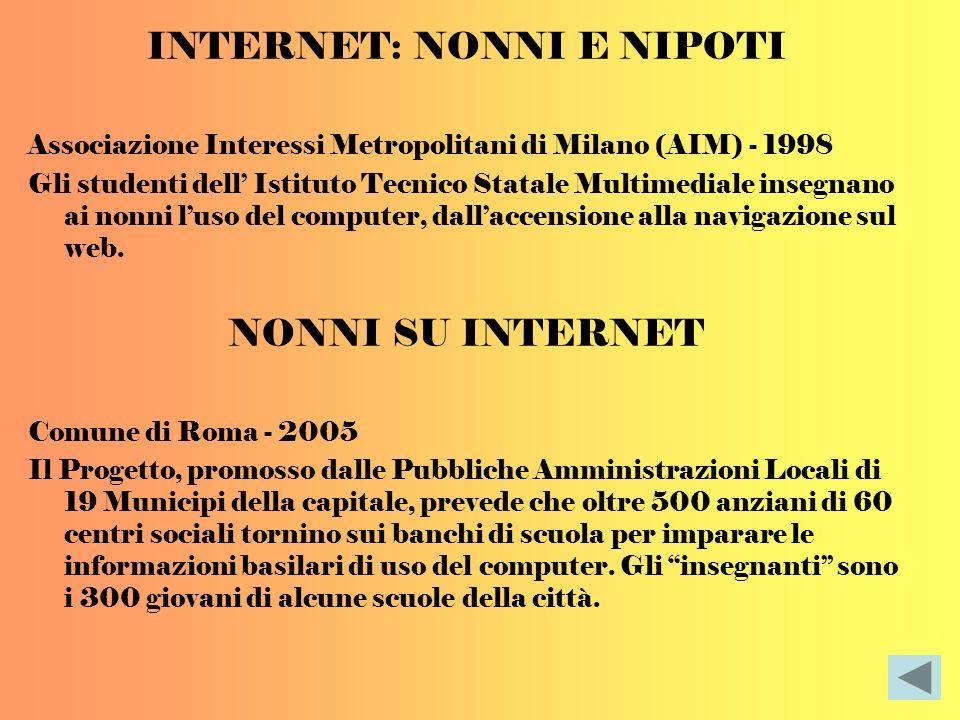 INTERNET: NONNI E NIPOTI Associazione Interessi Metropolitani di Milano (AIM) - 1998 Gli studenti dell Istituto Tecnico Statale Multimediale insegnano