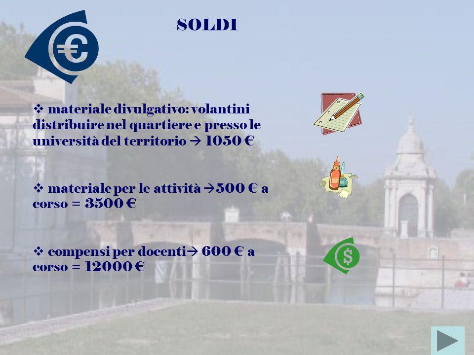SOLDI materiale divulgativo: volantini distribuire nel quartiere e presso le università del territorio 1050 materiale per le attività 500 a corso = 35