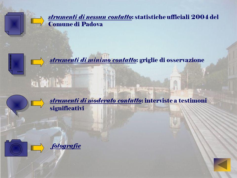 strumenti di moderato contatto: interviste a testimoni significativi strumenti di nessun contatto: statistiche ufficiali 2004 del Comune di Padova str
