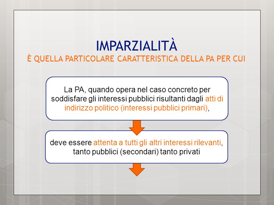 IMPARZIALITÀ È QUELLA PARTICOLARE CARATTERISTICA DELLA PA PER CUI deve essere attenta a tutti gli altri interessi rilevanti, tanto pubblici (secondari