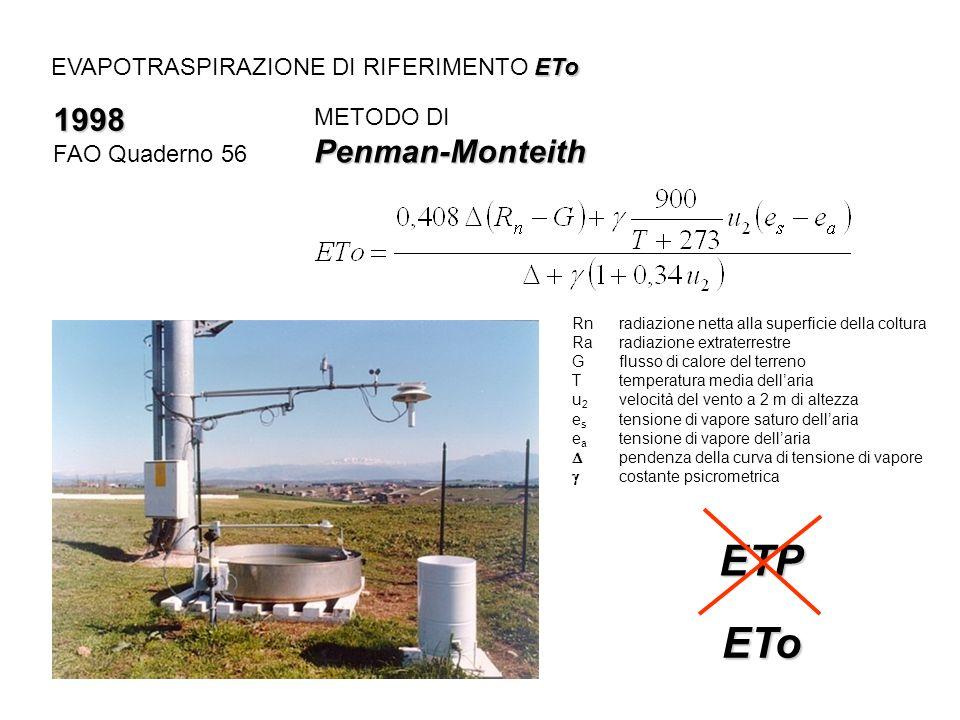 1998 FAO Quaderno 56 METODO DIPenman-Monteith ETP ETo Rnradiazione netta alla superficie della coltura Raradiazione extraterrestre Gflusso di calore d