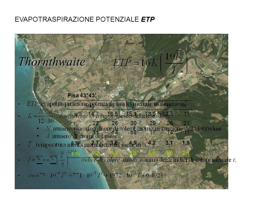 evapotraspirazione potenziale ETP evapotraspirazione potenziale: evapotraspirazione senza limitazioni di rifornimento idrico; la massima possibile. ET