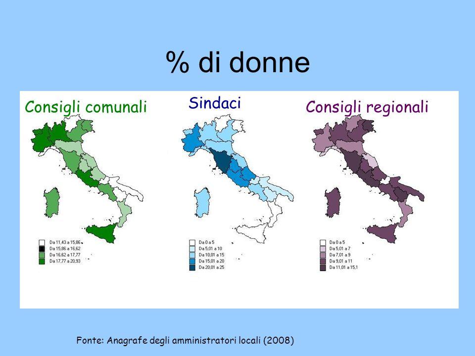 % di donne Fonte: Anagrafe degli amministratori locali (2008) Consigli comunaliConsigli regionali Sindaci