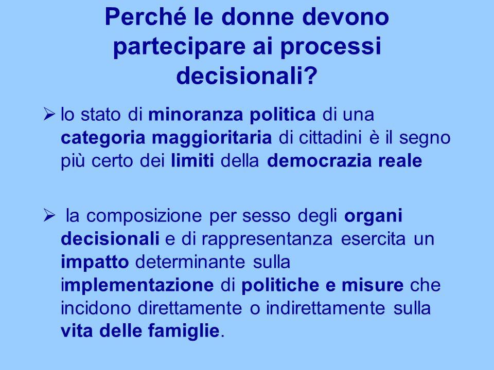 Perché le donne devono partecipare ai processi decisionali? lo stato di minoranza politica di una categoria maggioritaria di cittadini è il segno più
