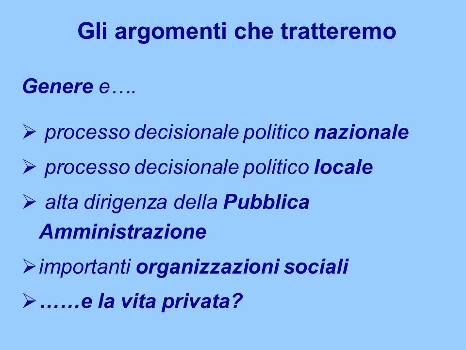Genere e…. processo decisionale politico nazionale processo decisionale politico locale alta dirigenza della Pubblica Amministrazione importanti organ