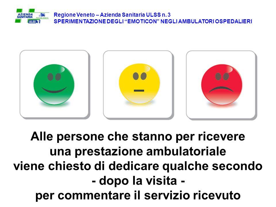 Alle persone che stanno per ricevere una prestazione ambulatoriale viene chiesto di dedicare qualche secondo - dopo la visita - per commentare il servizio ricevuto Regione Veneto – Azienda Sanitaria ULSS n.