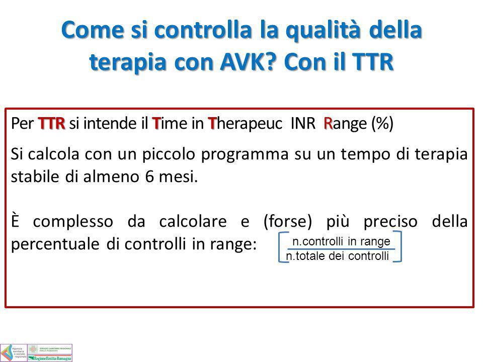 Come si controlla la qualità della terapia con AVK? Con il TTR TTRTTR Per TTR si intende il Time in Therapeuc INR Range (%) Si calcola con un piccolo