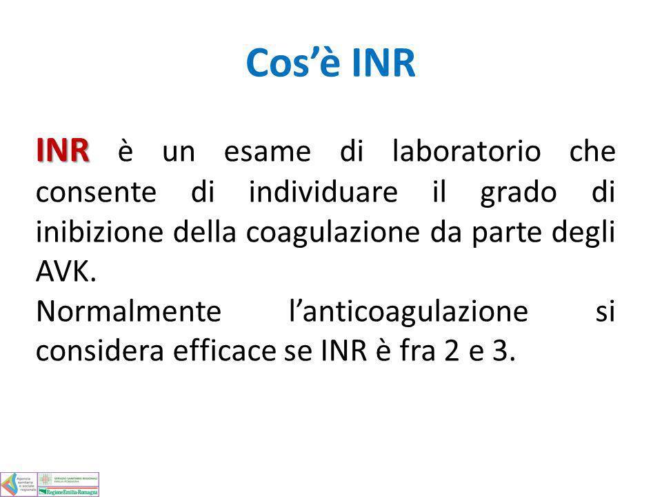 Cosè INR INR INR è un esame di laboratorio che consente di individuare il grado di inibizione della coagulazione da parte degli AVK. Normalmente lanti