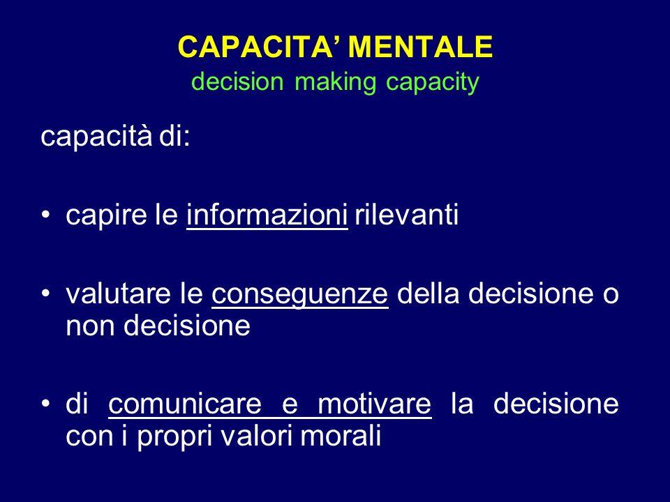 CAPACITA MENTALE decision making capacity capacità di: capire le informazioni rilevanti valutare le conseguenze della decisione o non decisione di com
