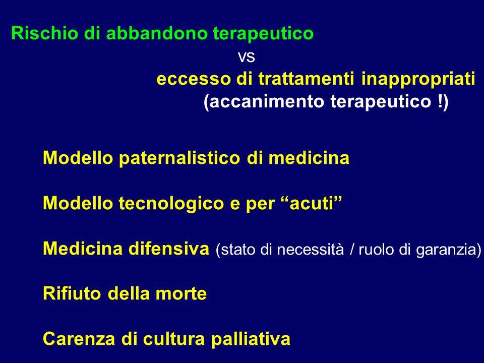 Rischio di abbandono terapeutico vs eccesso di trattamenti inappropriati (accanimento terapeutico !) Modello paternalistico di medicina Modello tecnol