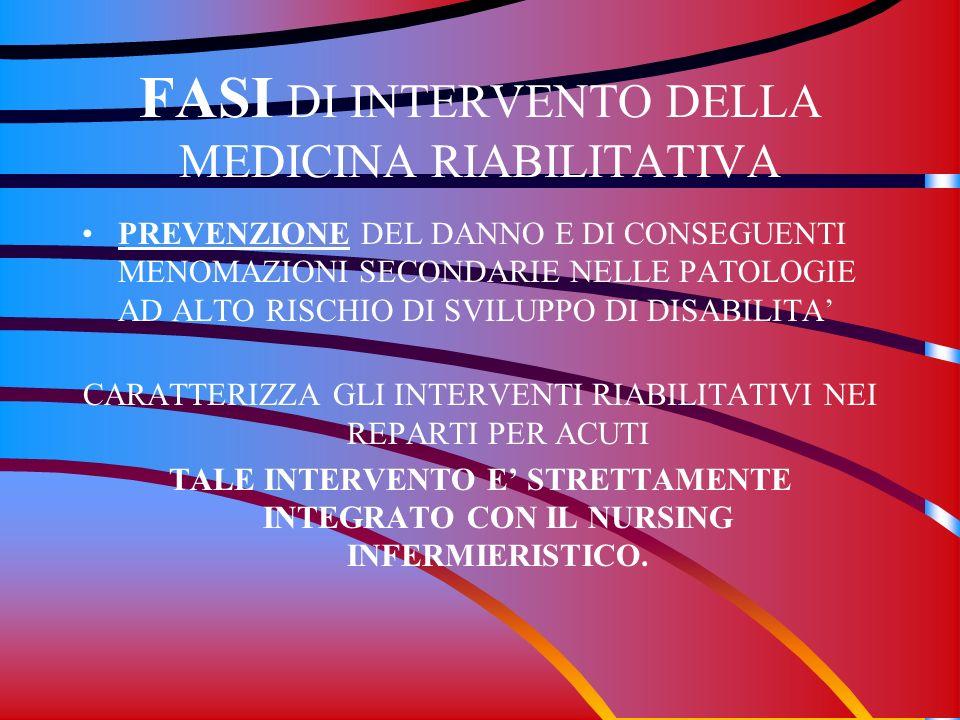 FASI DI INTERVENTO DELLA MEDICINA RIABILITATIVA PREVENZIONE DEL DANNO E DI CONSEGUENTI MENOMAZIONI SECONDARIE NELLE PATOLOGIE AD ALTO RISCHIO DI SVILU