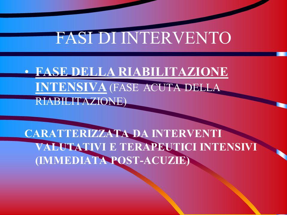FASI DI INTERVENTO INTENSIVAFASE DELLA RIABILITAZIONE INTENSIVA (FASE ACUTA DELLA RIABILITAZIONE) CARATTERIZZATA DA INTERVENTI VALUTATIVI E TERAPEUTIC