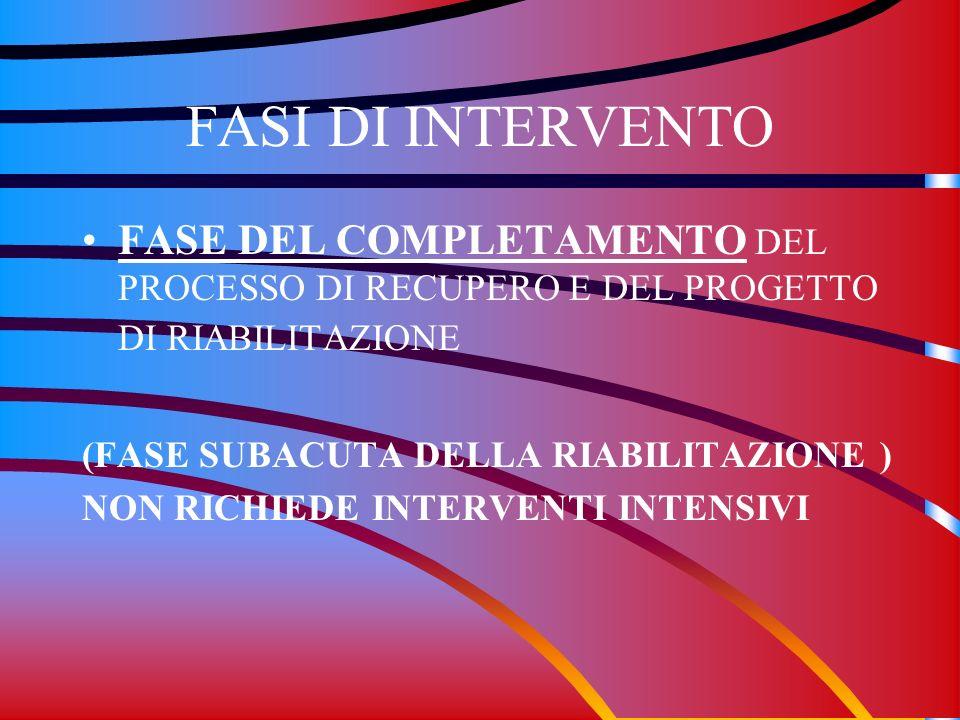 FASI DI INTERVENTO FASE DEL COMPLETAMENTO DEL PROCESSO DI RECUPERO E DEL PROGETTO DI RIABILITAZIONE (FASE SUBACUTA DELLA RIABILITAZIONE ) NON RICHIEDE