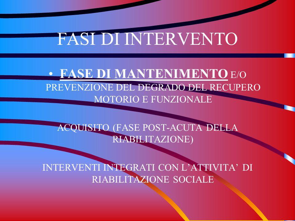 FASI DI INTERVENTO FASE DI MANTENIMENTO E/O PREVENZIONE DEL DEGRADO DEL RECUPERO MOTORIO E FUNZIONALE ACQUISITO (FASE POST-ACUTA DELLA RIABILITAZIONE)