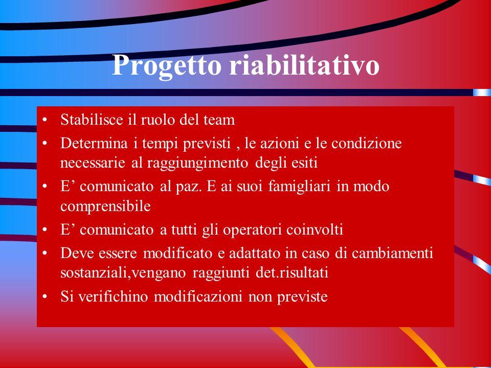 Progetto riabilitativo Stabilisce il ruolo del team Determina i tempi previsti, le azioni e le condizione necessarie al raggiungimento degli esiti E c
