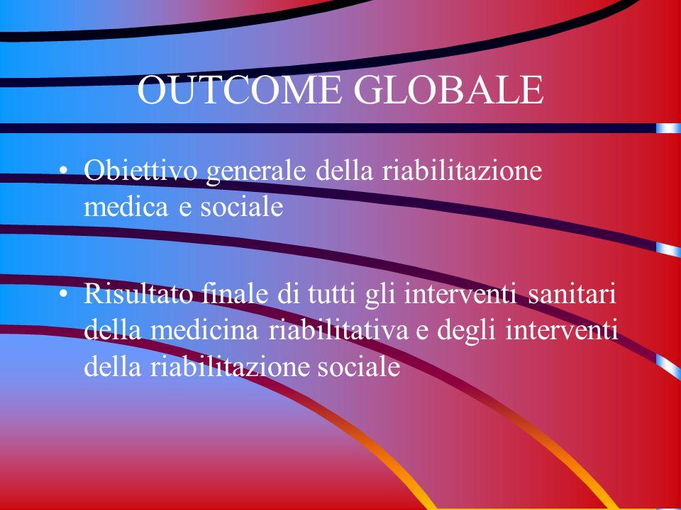 OUTCOME GLOBALE Obiettivo generale della riabilitazione medica e sociale Risultato finale di tutti gli interventi sanitari della medicina riabilitativ