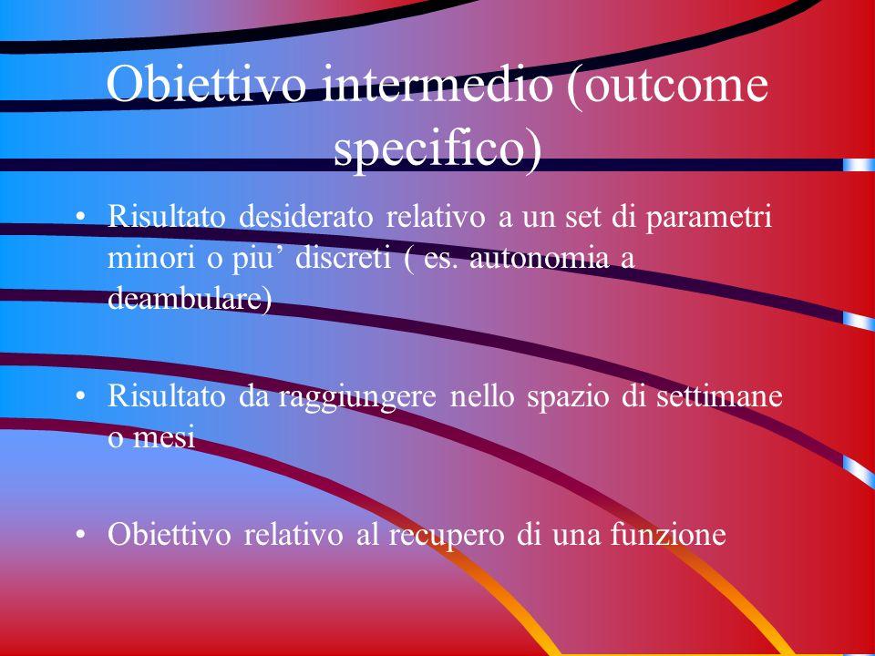 Obiettivo intermedio (outcome specifico) Risultato desiderato relativo a un set di parametri minori o piu discreti ( es. autonomia a deambulare) Risul