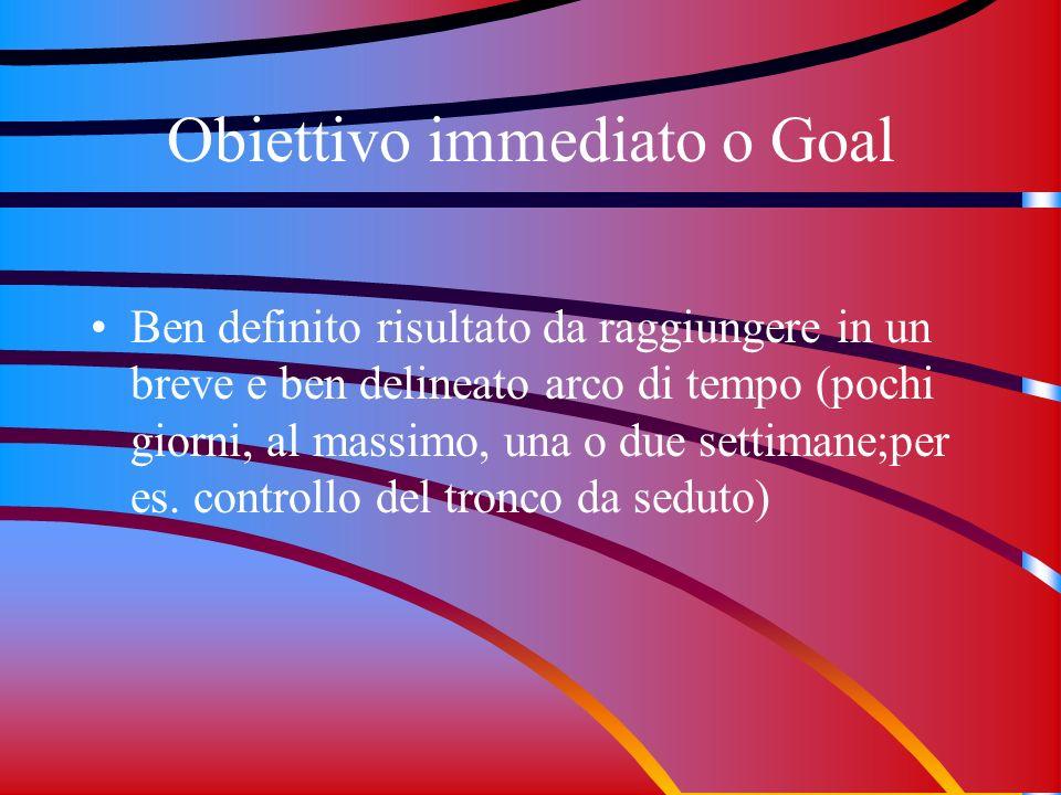 Obiettivo immediato o Goal Ben definito risultato da raggiungere in un breve e ben delineato arco di tempo (pochi giorni, al massimo, una o due settim