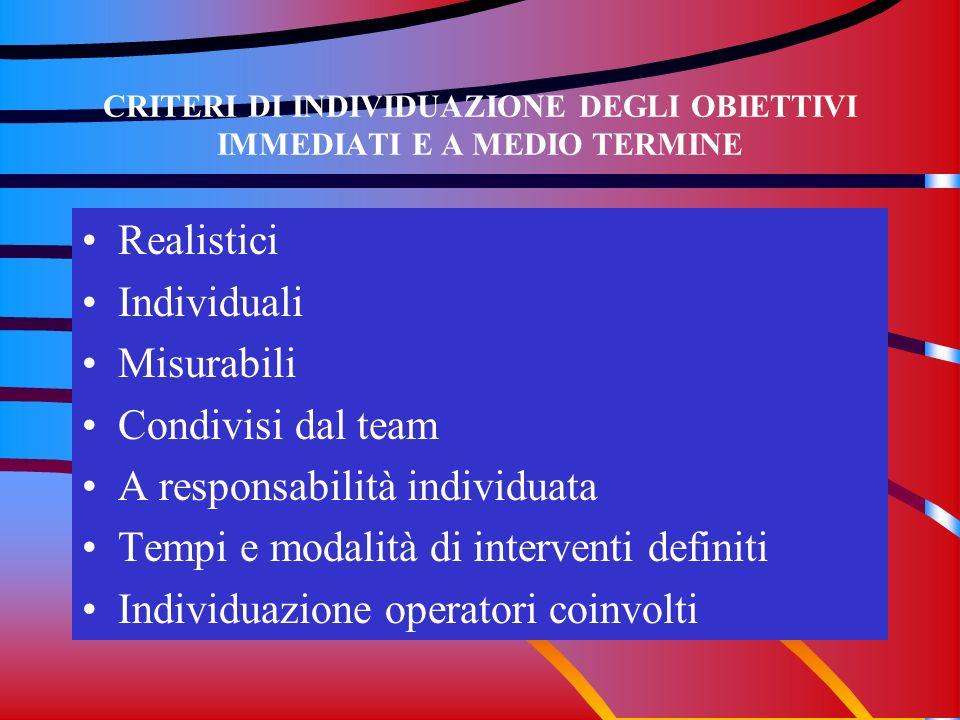 CRITERI DI INDIVIDUAZIONE DEGLI OBIETTIVI IMMEDIATI E A MEDIO TERMINE Realistici Individuali Misurabili Condivisi dal team A responsabilità individuat