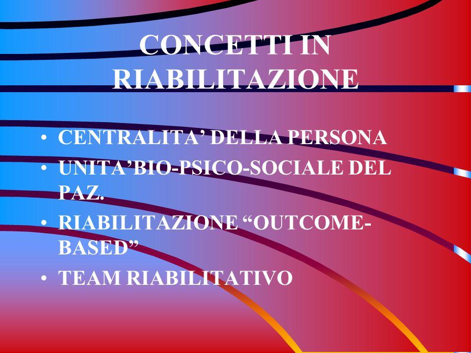 CONCETTI IN RIABILITAZIONE CENTRALITA DELLA PERSONA UNITABIO-PSICO-SOCIALE DEL PAZ. RIABILITAZIONE OUTCOME- BASED TEAM RIABILITATIVO