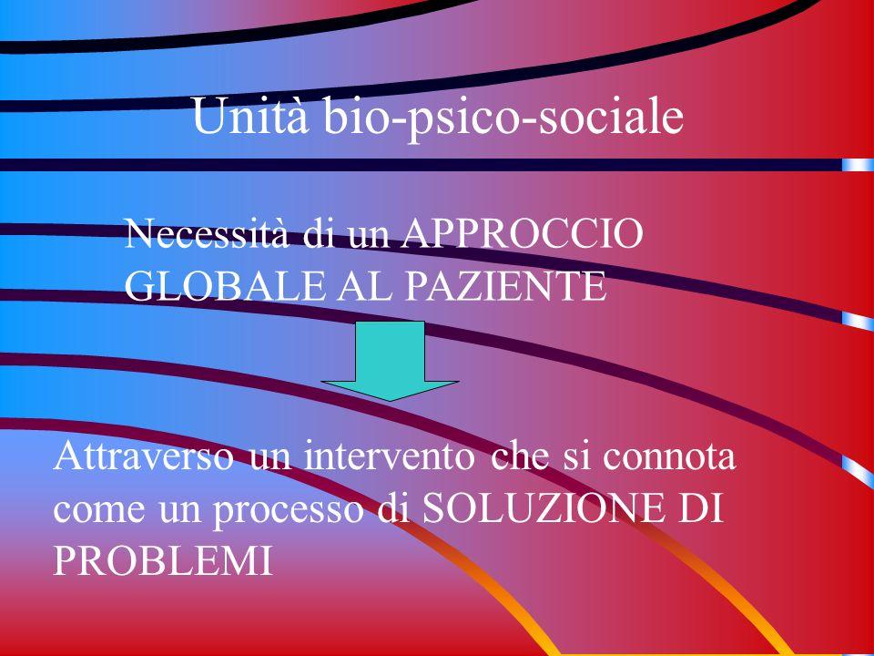 Unità bio-psico-sociale Necessità di un APPROCCIO GLOBALE AL PAZIENTE Attraverso un intervento che si connota come un processo di SOLUZIONE DI PROBLEM